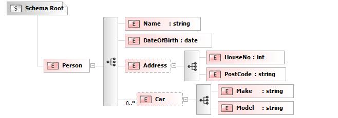 XML Code Generator for C++