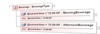 XSD 1.1 Alternative
