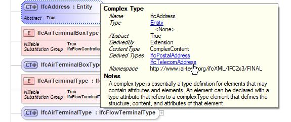 XML Schema Editor (XSD Editor)
